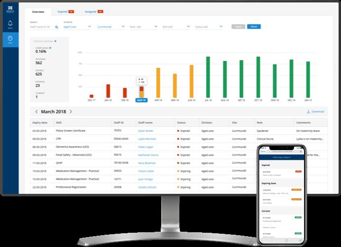 skills-product-monitor