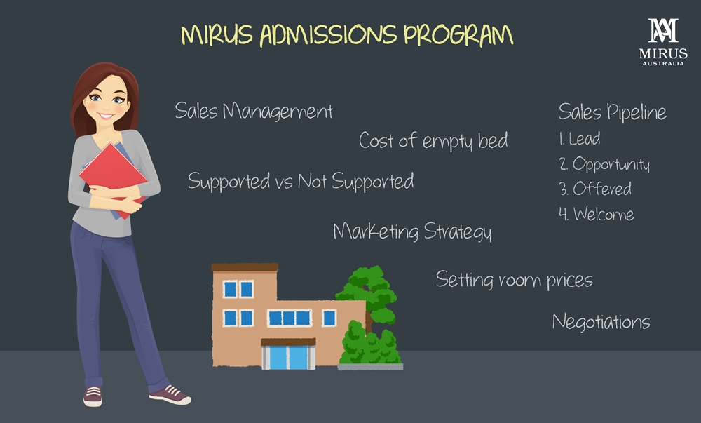 Have you considered the Mirus Admissions Program?