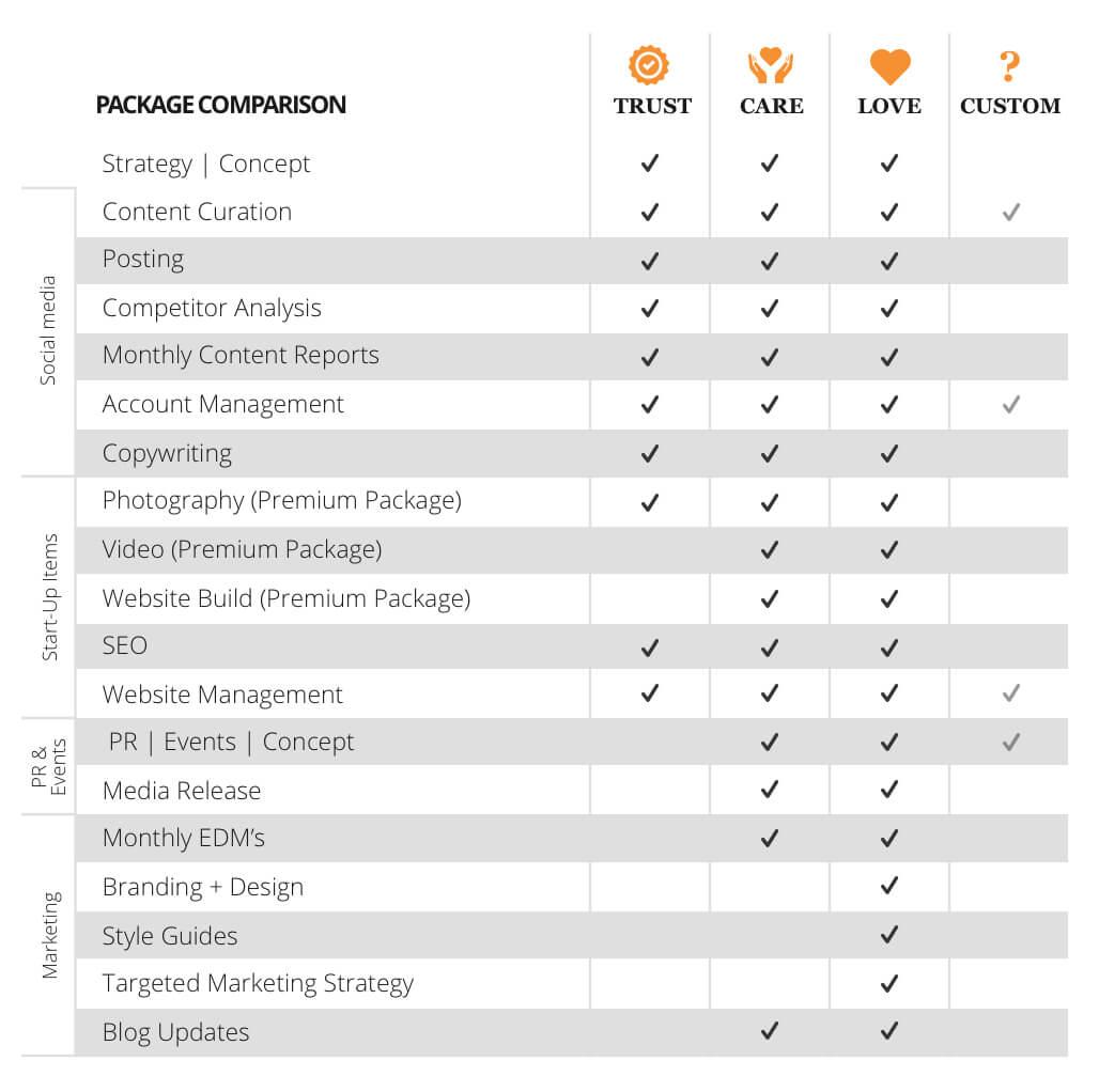 Mirus Marketing Price Comparison Table
