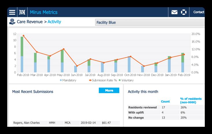 metrics-visualisation-image