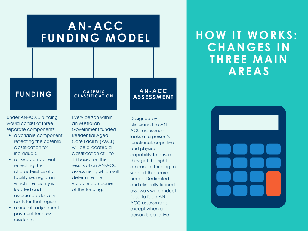 How it works - AN-ACC Changes