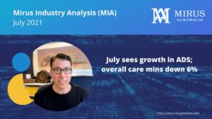 Mirus Industry Analysis Report